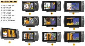 humminbird series