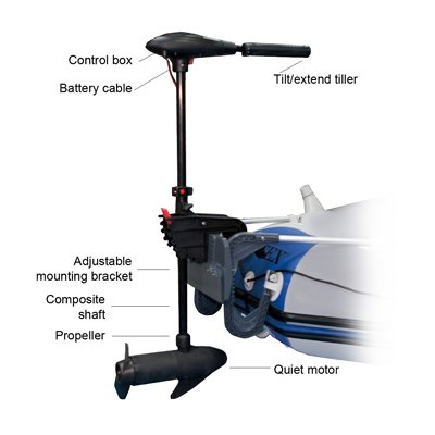 Intex Trolling Motor for Intex Inflatable Boats